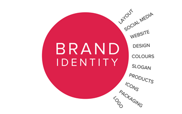 Building an authentic brand in today's market